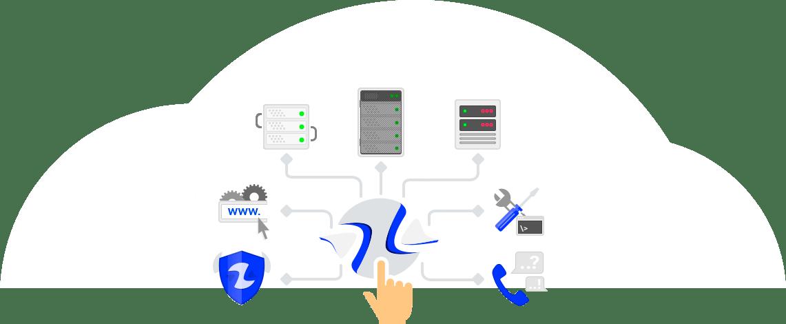 хостинги серверов майнкрафт